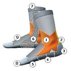 Термошкарпетки X-Socks Bike Discovery X06 White (X20009), фото 2