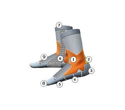 Термоноски X-Socks Biking Discovery X06 (X20009), фото 2