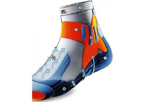 Термоноски X-Socks Outdor G248 (X020404), фото 1